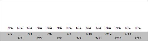 Grand Targhee Snow Totals